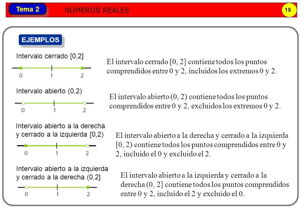 EJEMPLOS Intervalo cerrado [0,2] El intervalo cerrado [0, 2] contiene todos los puntos comprendidos entre 0 y 2, incluidos los extremos 0 y 2.